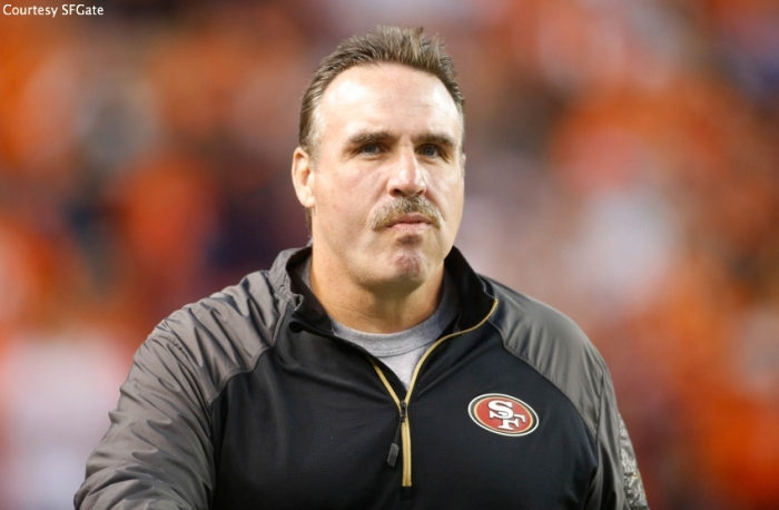 New 49ers head coach Jim Tomsula will likely be the most scrutinized in the NFL, and a tough 2015 schedule won't help.
